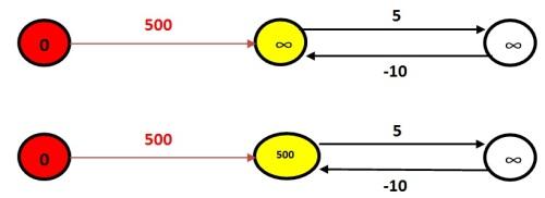 cicloNegativo2