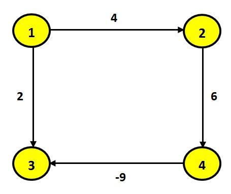 grafo0