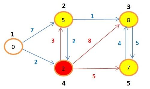 grafoBellman13