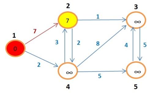 grafoBellman4